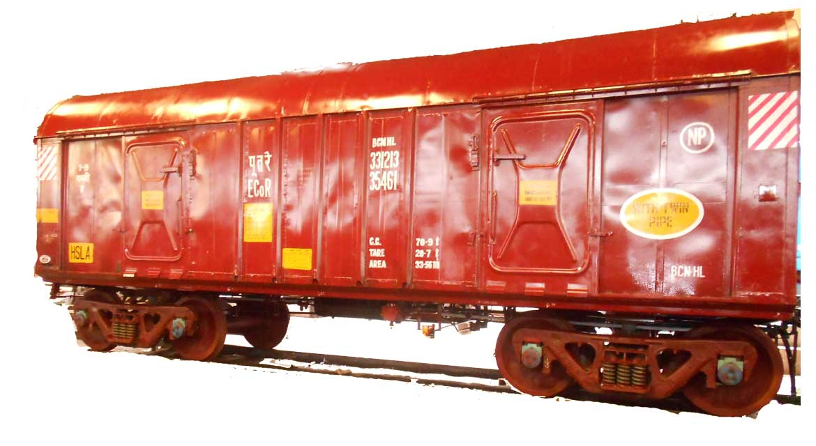 Covered TYpe Freight Car